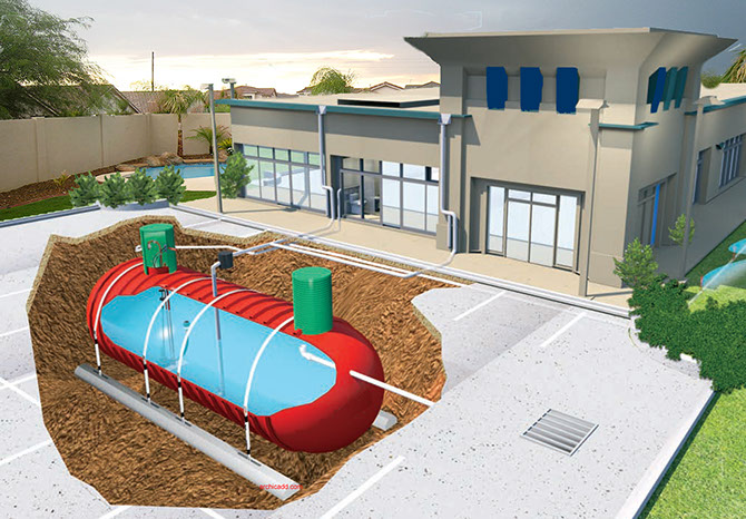 Rainwater Harvesting - Home